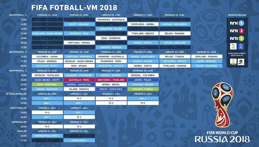 fotball VM nrk og tv2